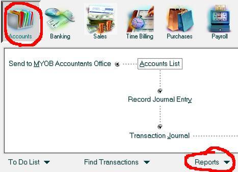 8 Laporan Report Akuntansi Myob Dan Blogging