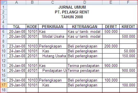 Modifikasi Jurnal Umum Excel Akuntansi Akuntansi Myob Dan Blogging