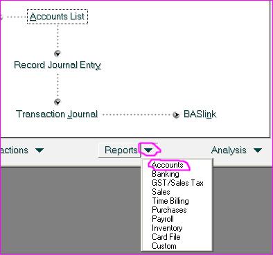 Report (dagang) | Akuntansi, Myob dan Blogging